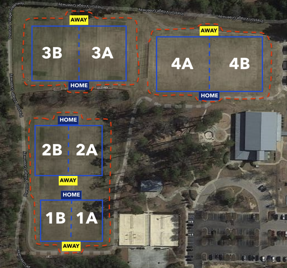 GHES Field Layout